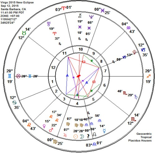 Virgo 2015 New Moon Solar Eclipse Astrology Chart