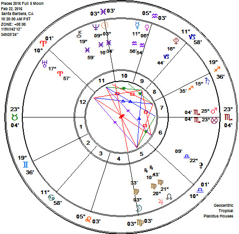 Pisces 2016 Full Snow Moon Astrology Chart