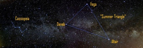 Astronomy Summer Triangle Vega Deneb Altair